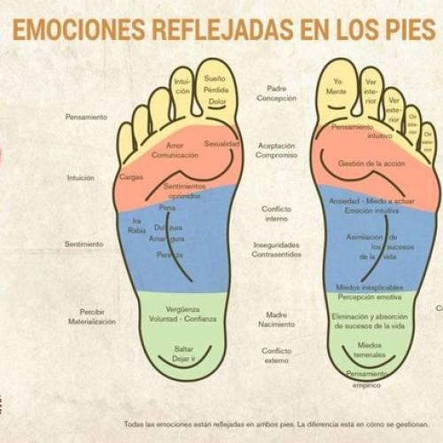 Tus pies nos cuentan lo que tu no expresas